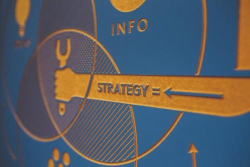 Four pillars of marketing strategy analysis